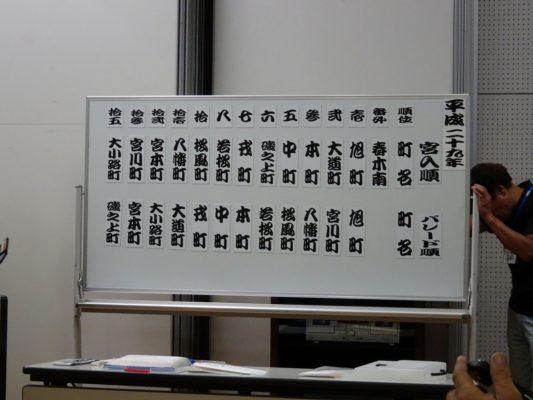 平成29年 2017年 春木地区 だんじり祭り 宮入 パレード順